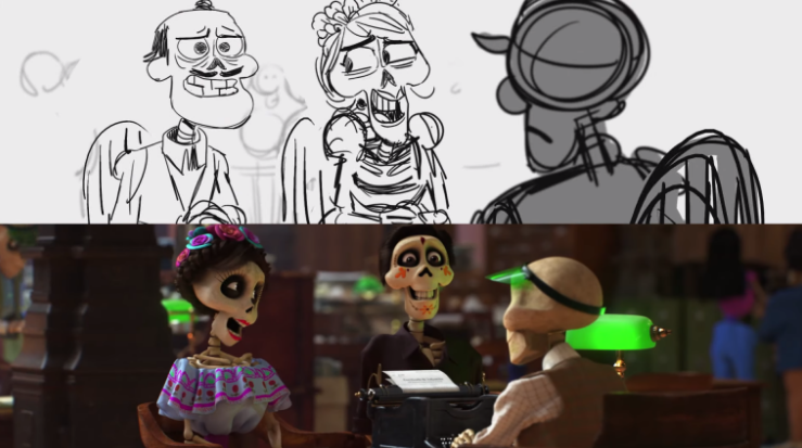 coco storyboard 3-3d animation production studio asia-animation production studio asia-3d animation production studio asia-3d animation studio asia-animation studio asia-3d animation production asia-animation production asia-3d studio asia-3d animation series asia