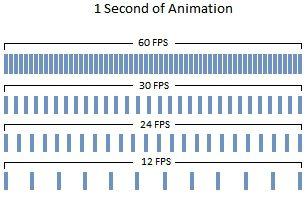 fps - 3d animation production studio asia-animation production studio asia-3d animation production studio asia-3d animation studio asia-animation studio asia-3d animation production asia-animation production asia-3d studio asia-3d animation series asia